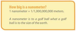 nanogolfball