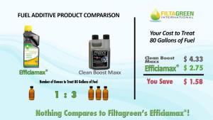 Comparison-Clean-Boost