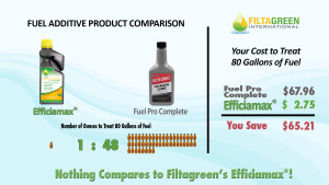 Comparison-Fuel-Pro