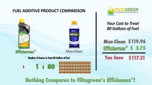 Comparison-Max-Clean