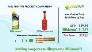 Comparison-STP